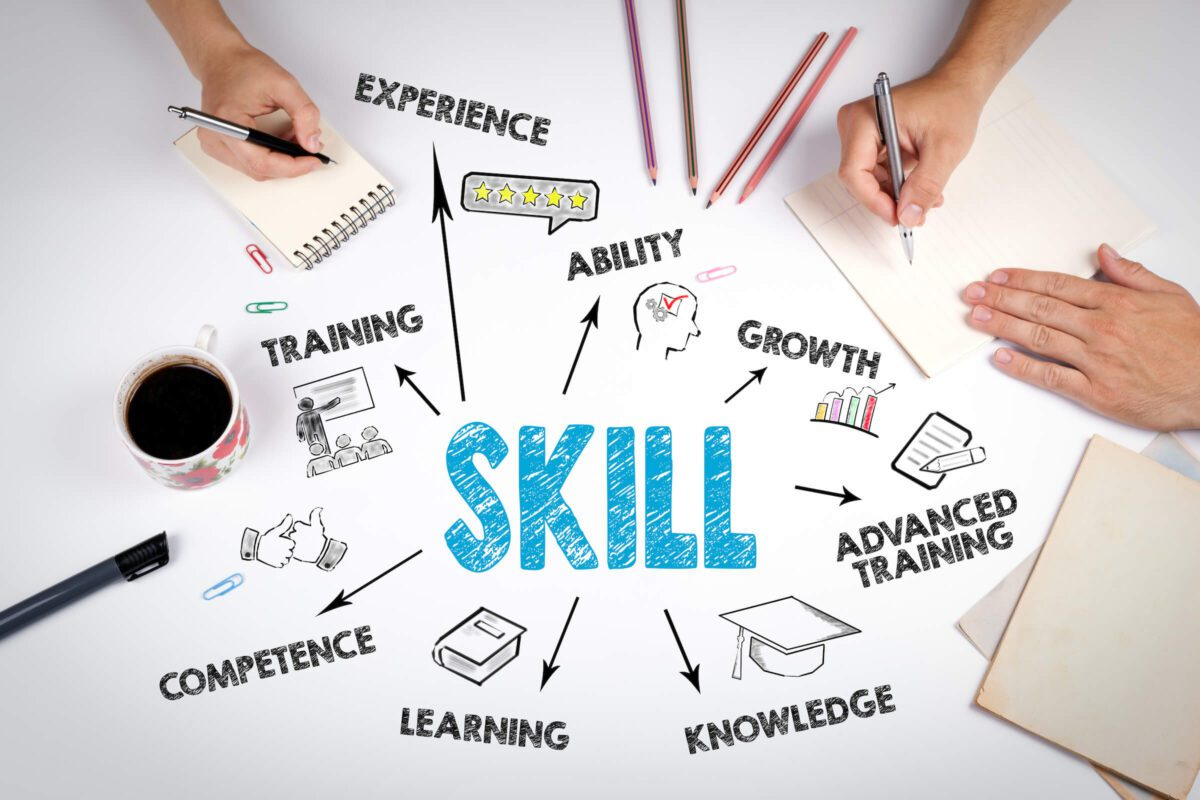 Skills Infographic = training, competence, learning, knowledge, advanced training, growth ability and experience
